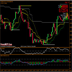 StepMA Forex Binary Options Trading with Powerful and Accurate Relative Strength Oscillator or RSO indicator