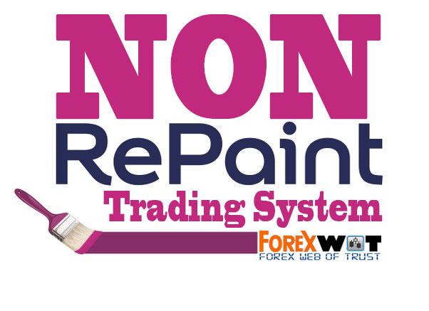 Trading system non repaint