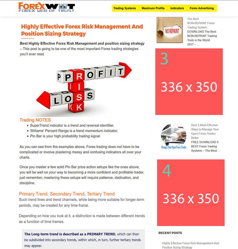 Forex Advertising | Forex Online Trading