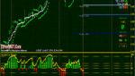 Forex Parabolic SAR Trading Strategy with Day Week Month Range Indicator