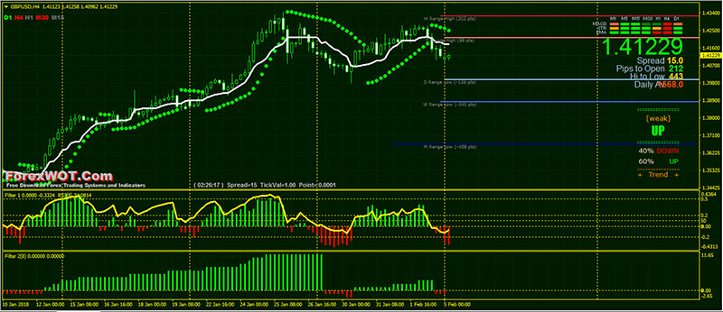 Sar in forex