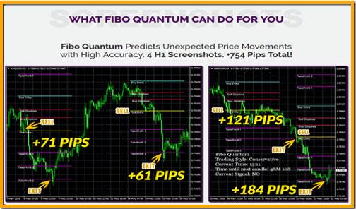 Trading system quantum