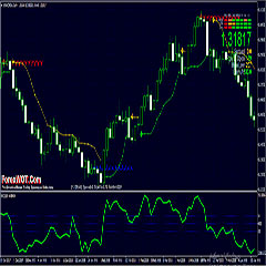 Simple Forex Trading System With Bband Stop Alert Arrzzx2