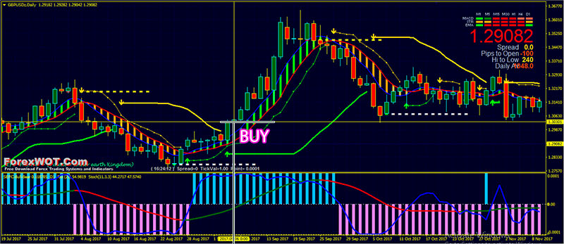 Forex Extreme Sefc Trading System Forex Online Trading
