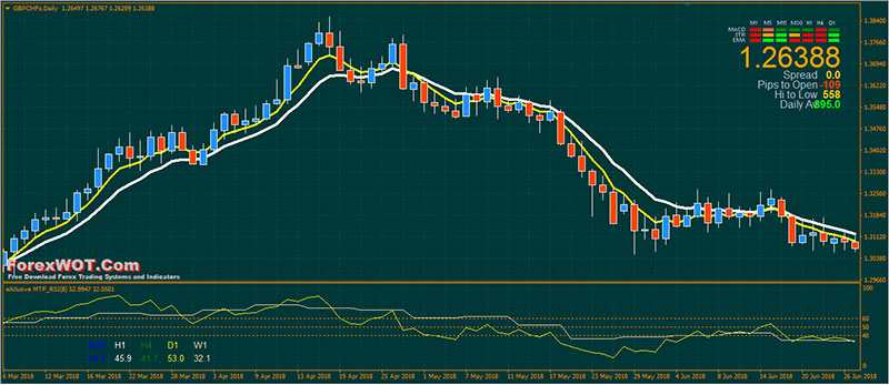 Forex exclusive