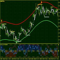 pb channel indicator forex