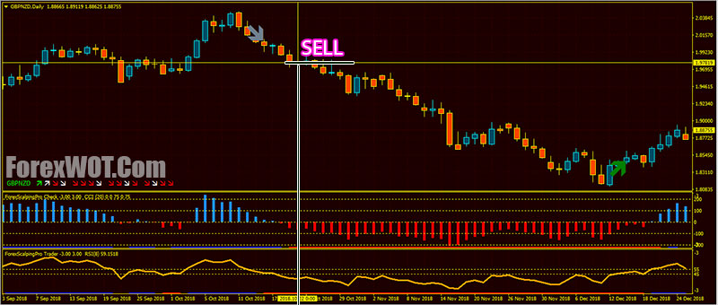Long Trend Scalping Signals Trading System | | Forex Online Trading