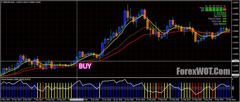 Nasdaq | Trading System