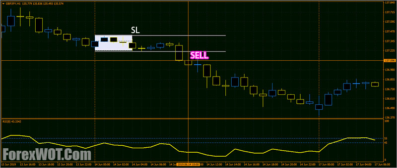 Forex asian session strategy