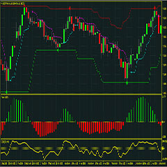 High Accuracy Forex Super Signal Channel Trading with Fisher